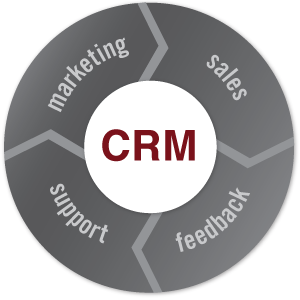 CRM_ZombiesLounge